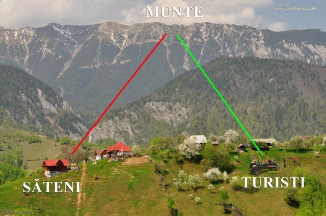relatia om - munte - natura